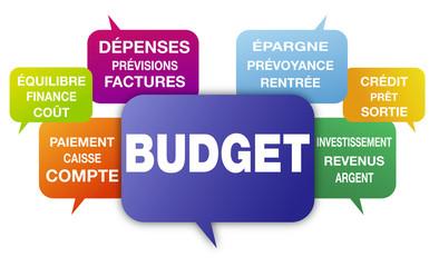 bulles budget