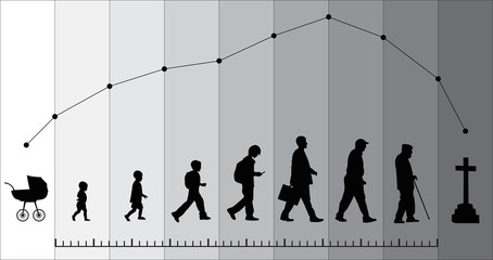 Time passing man from birth till death infographics