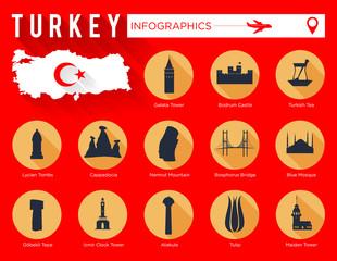 Landmarks of Turkey Infographic Design.