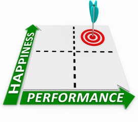 Happiness Performance Matrix Job Well Done Satisfaction