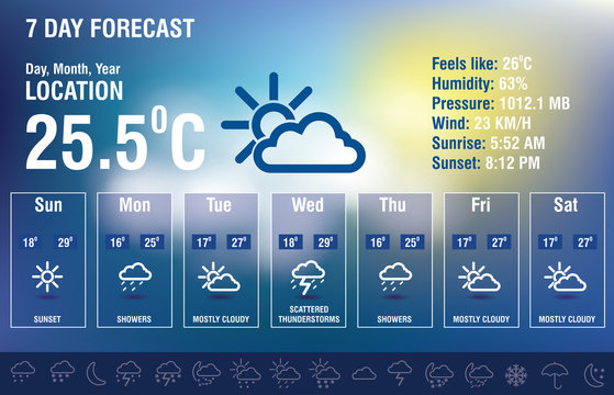 Weather forecast interface with icon set