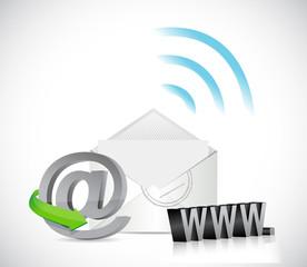 envelope email connection illustration design