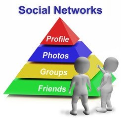 Social Networks Pyramid Shows Facebook Twitter Or Google Plus
