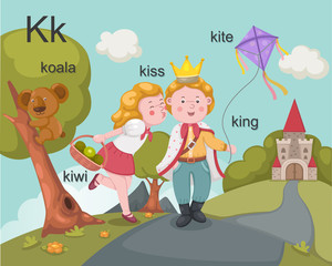 Alphabet.K letter.koala,kiss,k iwi,king,kite.