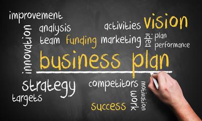 Business Plan Konzept