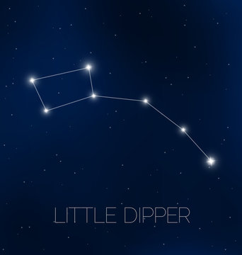 Little Dipper in night sky
