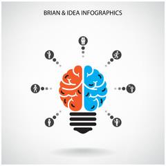 Creative brain Idea concept