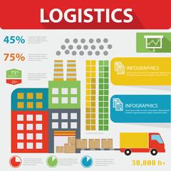 Logistics infographics,vector