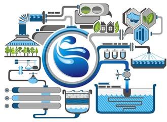 Vector water infographics