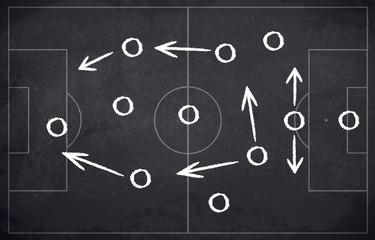 Kreidetafel mit Fußballtaktik