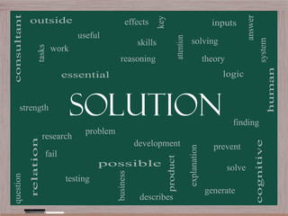 Solution Word Cloud Concept on a Blackboard