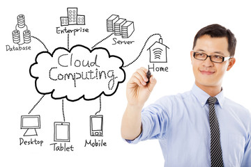 Wall Mural - business man drawing cloud computing chart