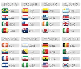 Table with group score charts with national flags isolated