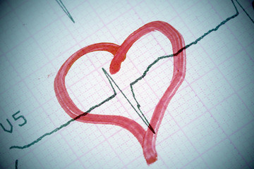 Heart shape on electrocardiogram.