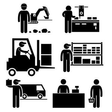 Manufacturer Distributor Wholesaler Retailer Consumer