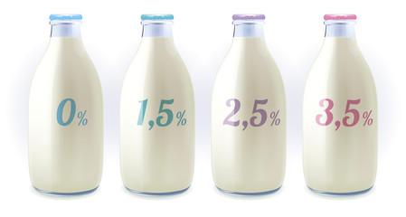 Set of milk bottles - percentage of fat. Foil caps.