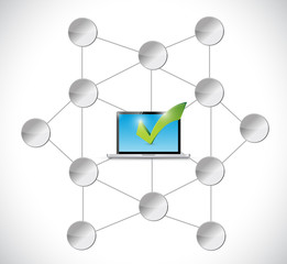 computer and check mark diagram illustration