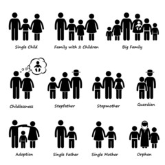 Family Size and Type of Relationship Cliparts