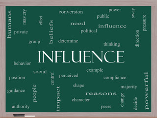 Influence Word Cloud Concept on a Blackboard