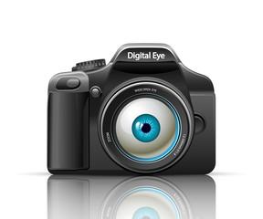 Digital Eye Camera