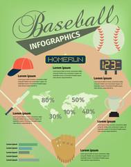 Infographics baseball