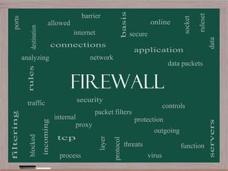 Firewall Word Cloud Concept on a Blackboard