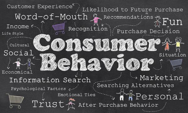 Words of Consumer Behavior