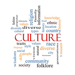 Culture Word Cloud Concept