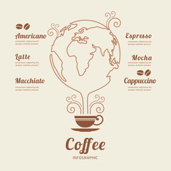 Coffee world Infographic Template  banner . concept vector illus
