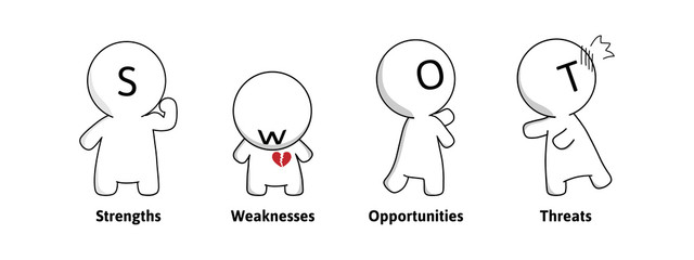 strength weaknesses coca cola Swot stands for strengths weakness opportunities threats i have here swot analysis of coca cola, which would be highly beneficial for you.