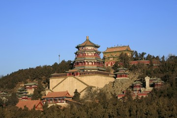 The image of travel destinations in Beijing,Asia