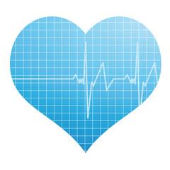 Herz Kardiogramm
