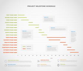 project timeline graph - gantt progress chart of project