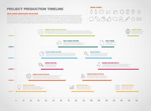project production timeline graph