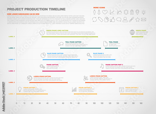 Project Production Timeline Graph Stock Image And Royalty Free