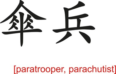 Chinese Sign for paratrooper, parachutist