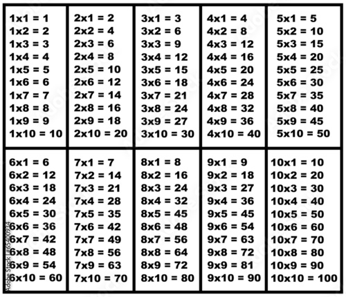 Multiplication table isolated on white fichier vectoriel - Table de multiplication de 1 a 10 a imprimer ...