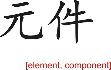 Chinese Sign for element, component