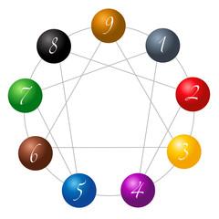 Enneagram Figure Spheres White