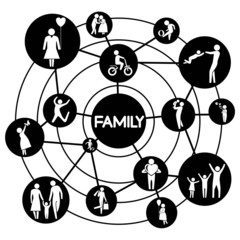 family network, connecting network diagram