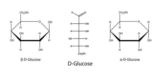 Structural chemical formulas of glucose (D-glucose)