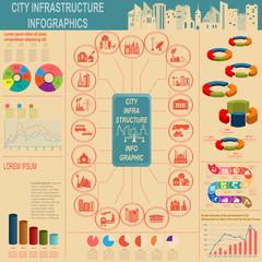 Set of elements infrastructure city, vector infographics. Illust