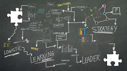 Business concepts blackboard