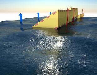 Mose infrastruttura barriera, diga laguna Venezia
