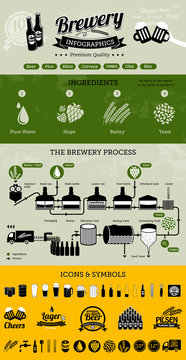 Brewery infographics with beer elements & icons