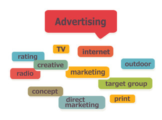 Advertising Word Graphic. TV, radio, outdoor and print