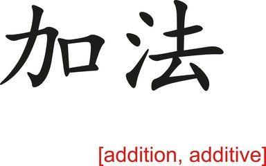 Chinese Sign for addition, additive