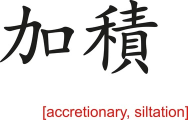 Chinese Sign for accretionary, siltation