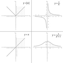 Set of vector illustrations of mathematics functions