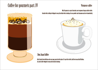 coffee for gourmets part. 4